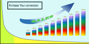 How To Improve Conversions